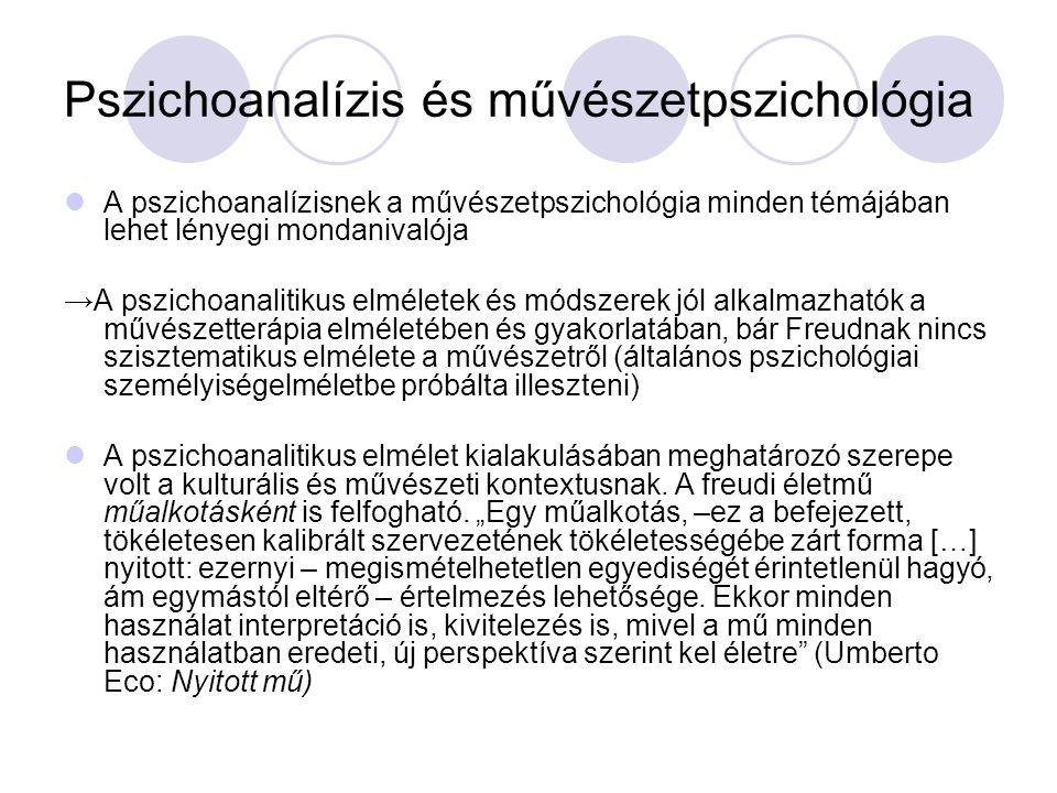 Pszichoanalízis és művészetpszichológia