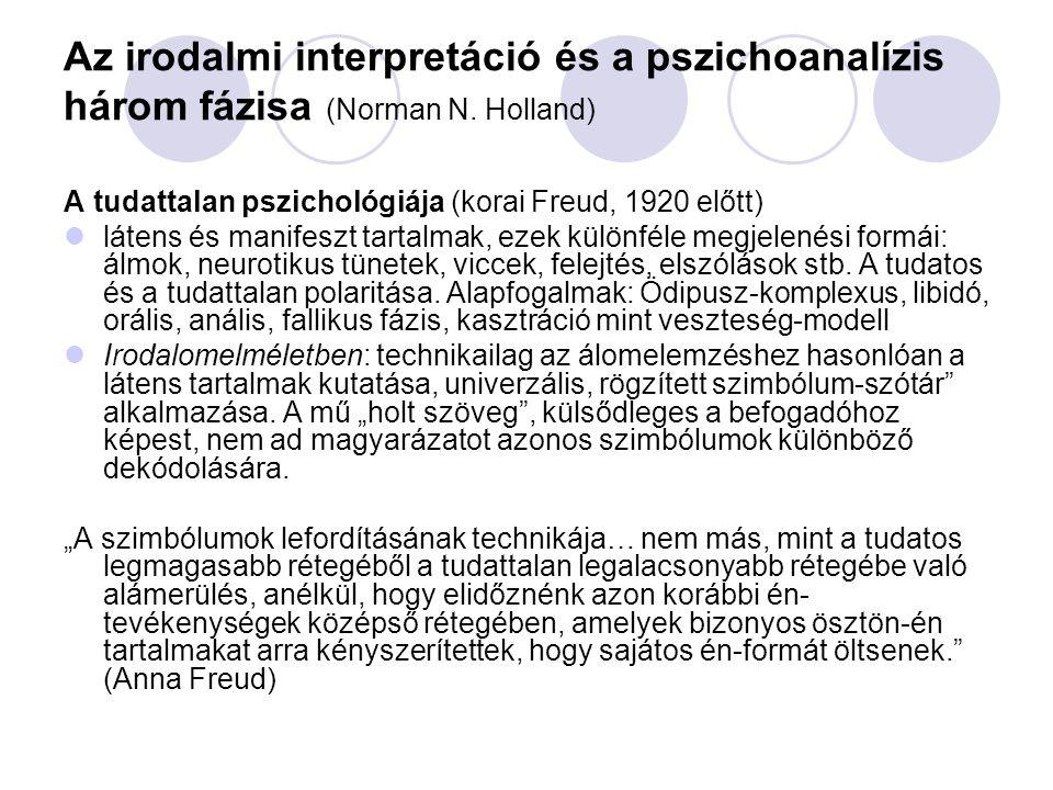 Az irodalmi interpretáció és a pszichoanalízis három fázisa (Norman N
