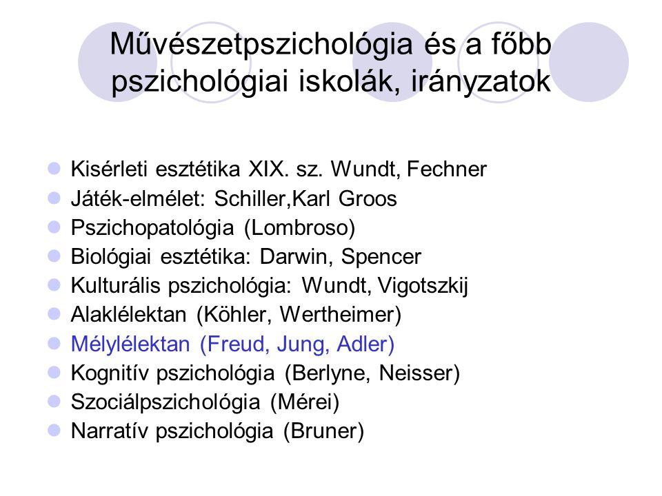 Művészetpszichológia és a főbb pszichológiai iskolák, irányzatok