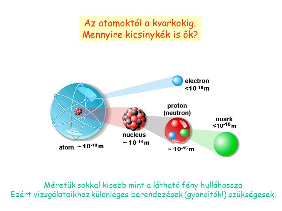 Az atomoktól a kvarkokig. Mennyire kicsinykék is ők