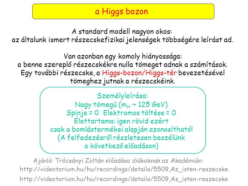 a Higgs bozon Személyleírása: A standard modell nagyon okos:
