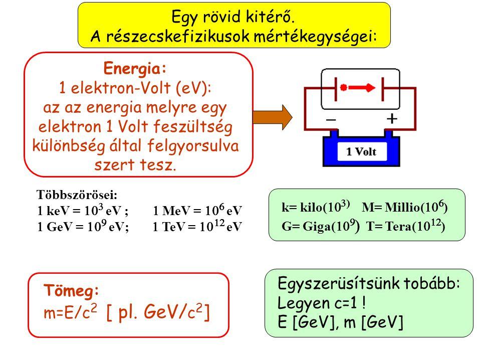 A részecskefizikusok mértékegységei: