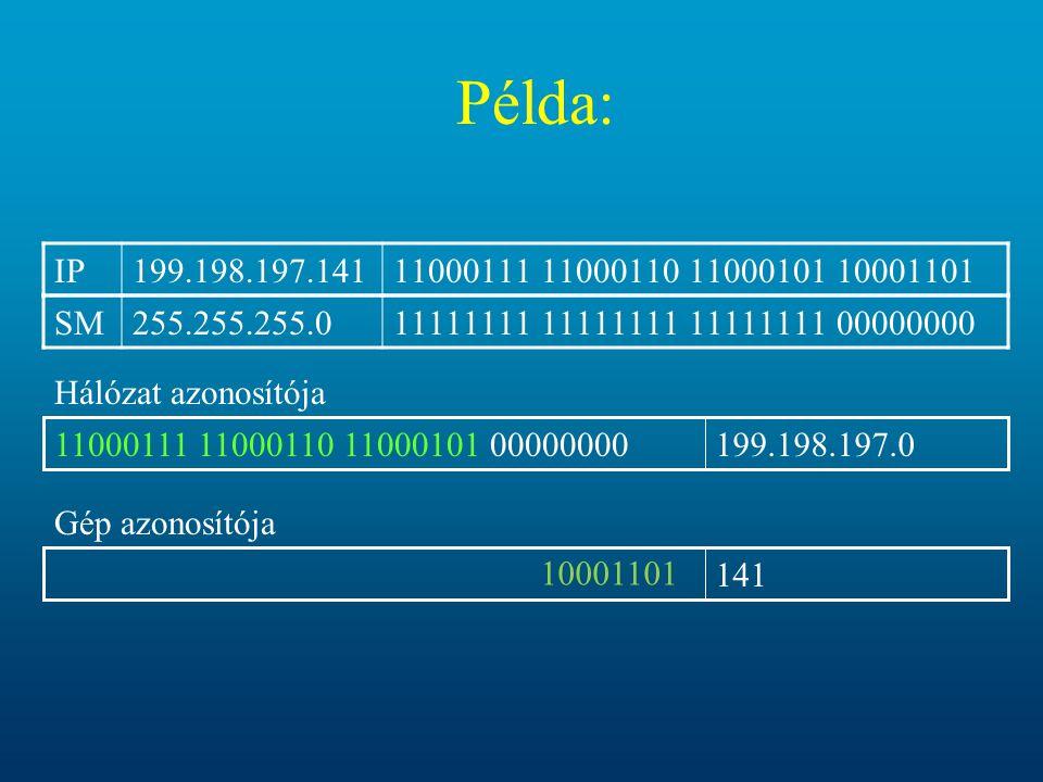 Példa: IP. 199.198.197.141. 11000111 11000110 11000101 10001101. SM. 255.255.255.0. 11111111 11111111 11111111 00000000.