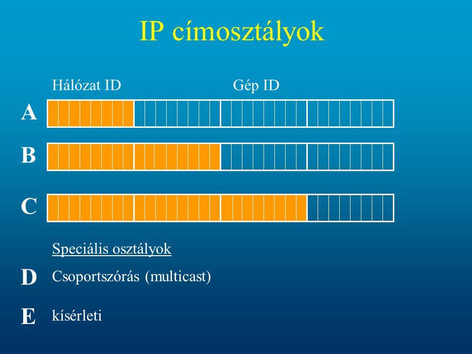 IP címosztályok A B C D E Hálózat ID Gép ID Speciális osztályok