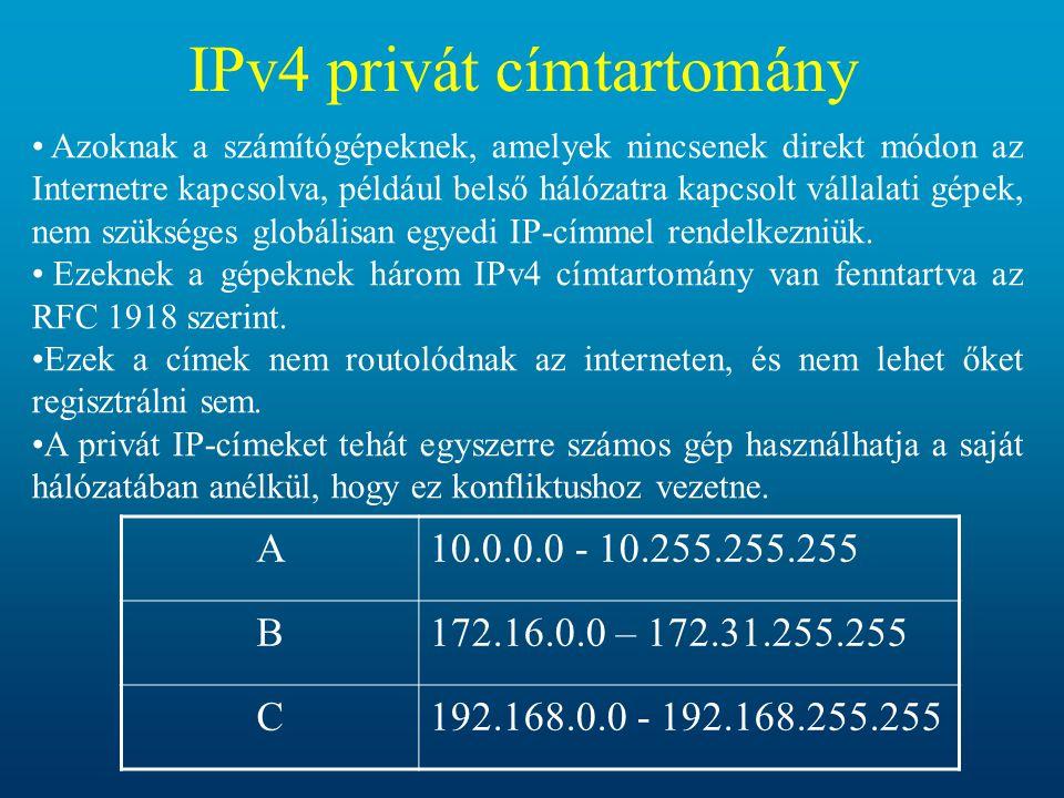 IPv4 privát címtartomány