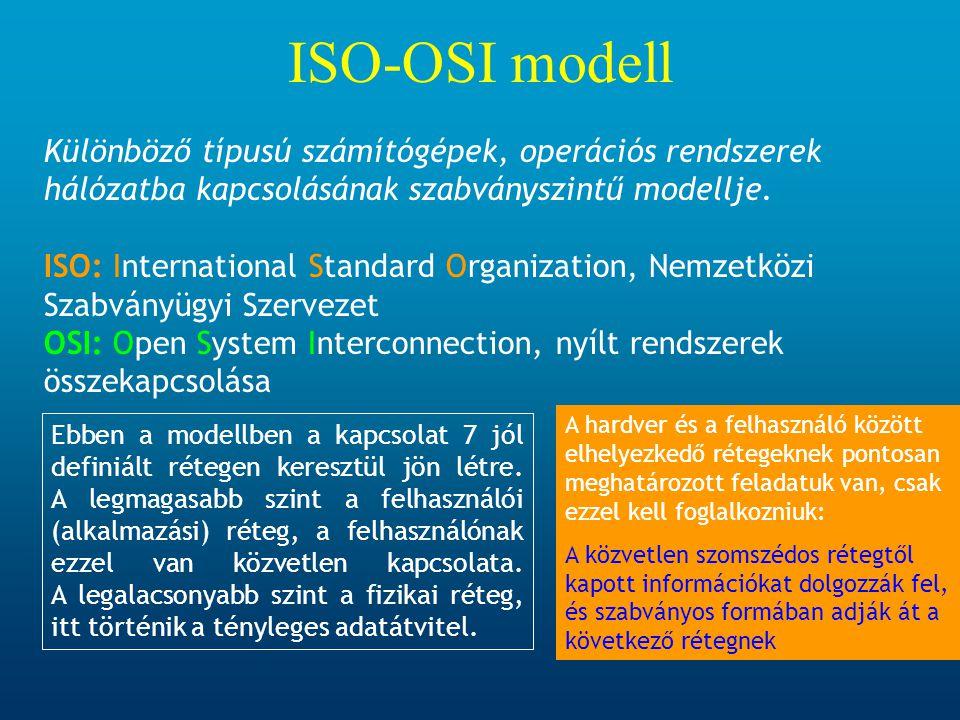 ISO-OSI modell Különböző típusú számítógépek, operációs rendszerek hálózatba kapcsolásának szabványszintű modellje.