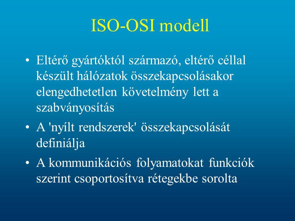ISO-OSI modell Eltérő gyártóktól származó, eltérő céllal készült hálózatok összekapcsolásakor elengedhetetlen követelmény lett a szabványosítás.