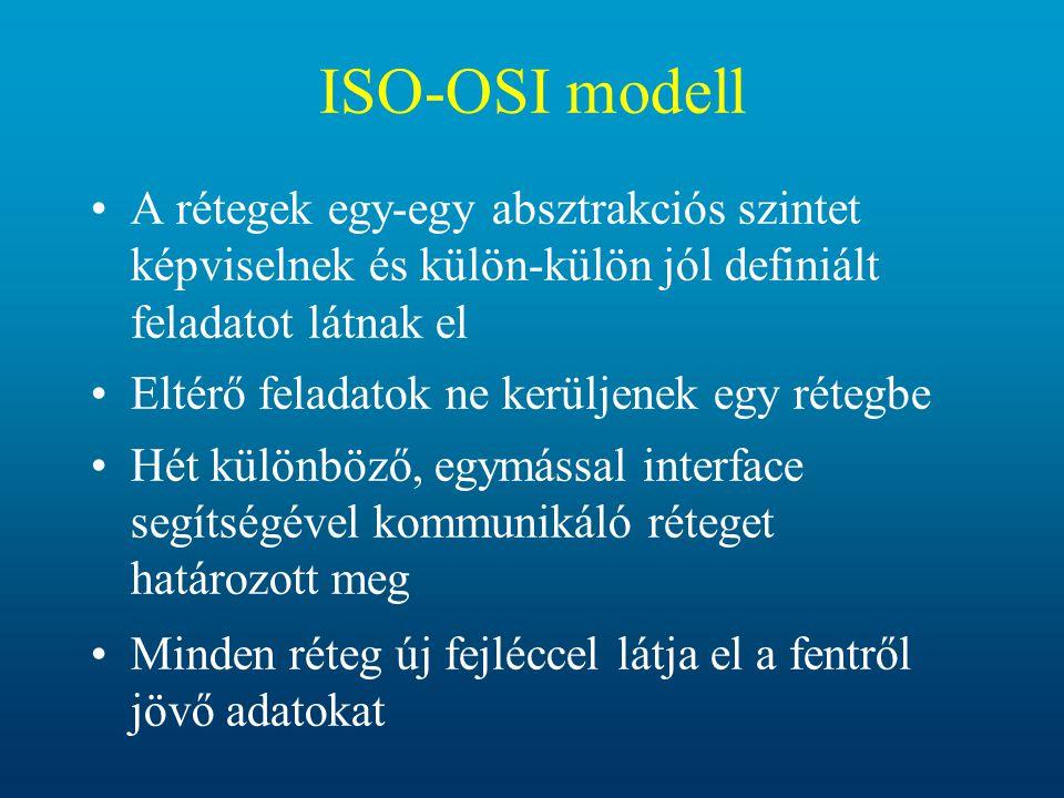 ISO-OSI modell A rétegek egy-egy absztrakciós szintet képviselnek és külön-külön jól definiált feladatot látnak el.