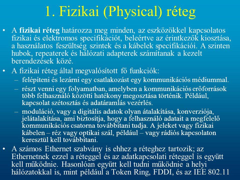 1. Fizikai (Physical) réteg
