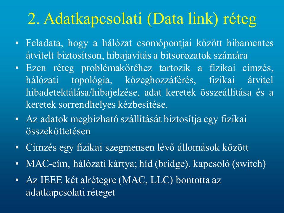 2. Adatkapcsolati (Data link) réteg