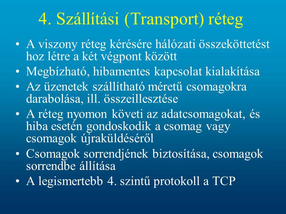 4. Szállítási (Transport) réteg