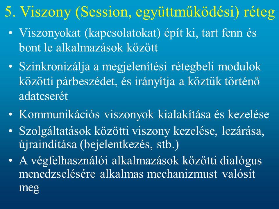 5. Viszony (Session, együttműködési) réteg