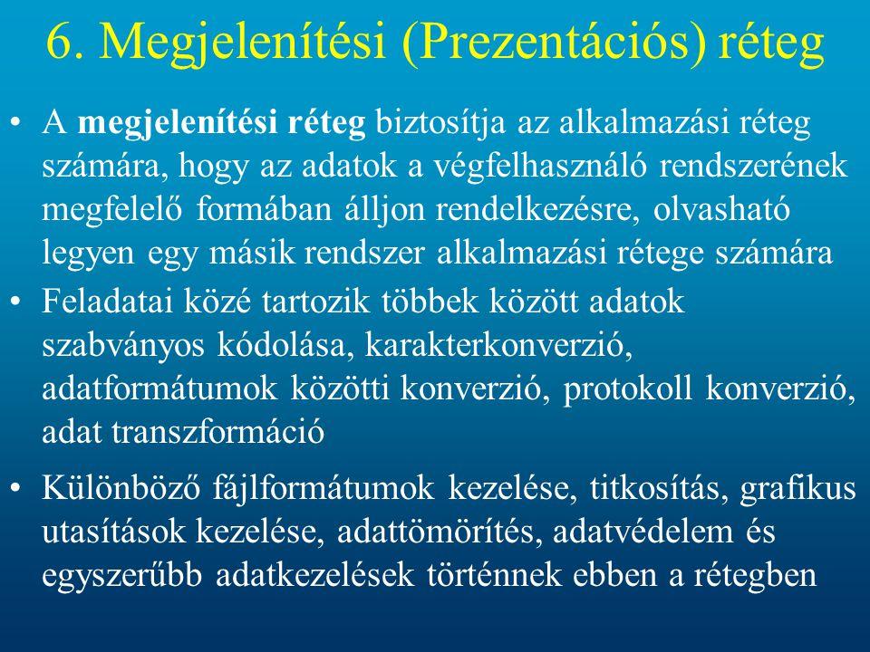 6. Megjelenítési (Prezentációs) réteg