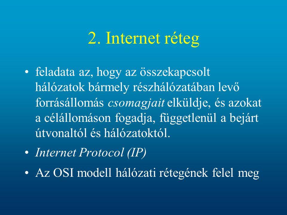 2. Internet réteg
