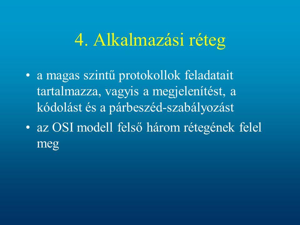 4. Alkalmazási réteg a magas szintű protokollok feladatait tartalmazza, vagyis a megjelenítést, a kódolást és a párbeszéd-szabályozást.