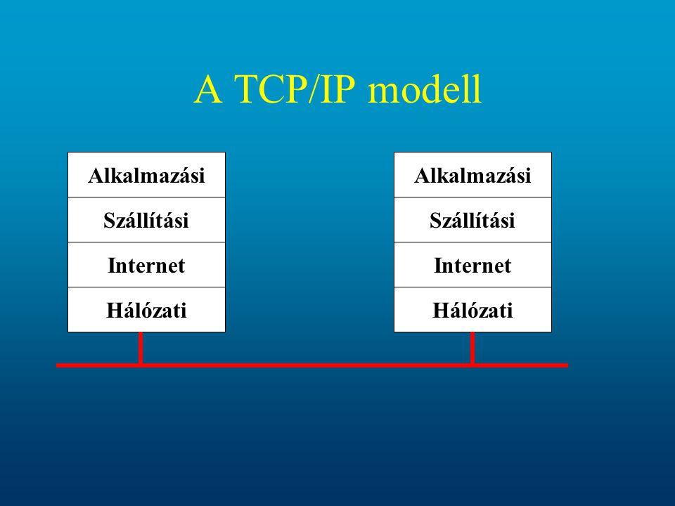 A TCP/IP modell Alkalmazási Szállítási Internet Hálózati Alkalmazási