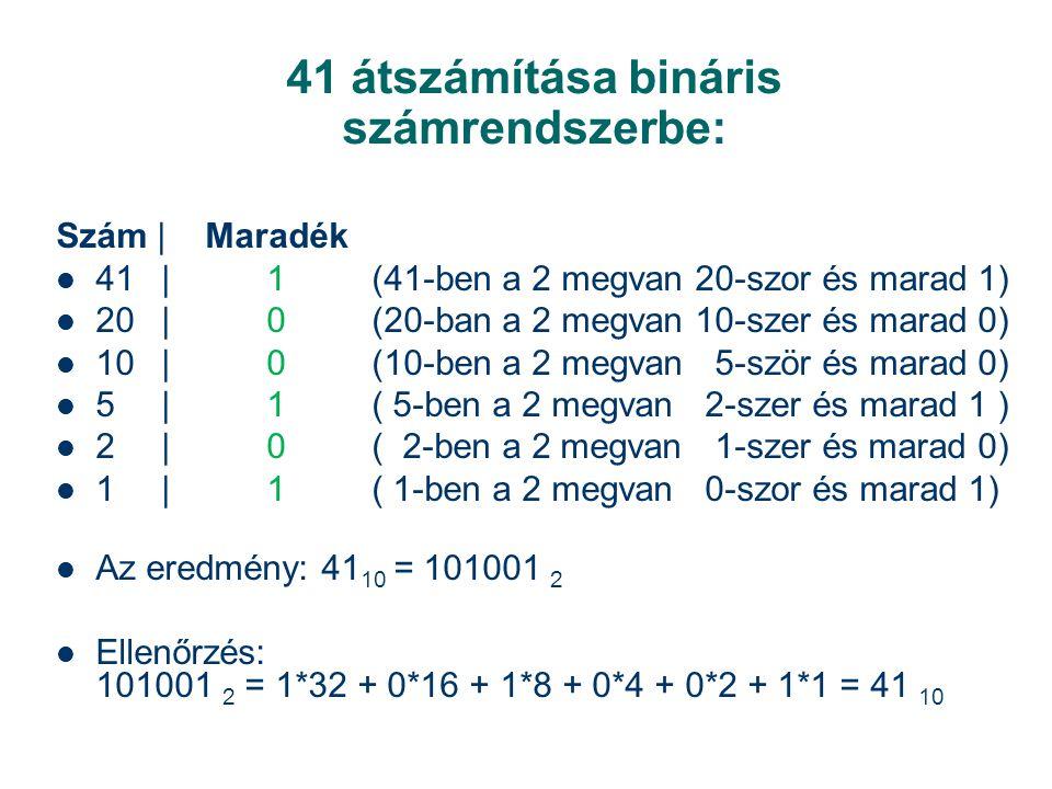 41 átszámítása bináris számrendszerbe: