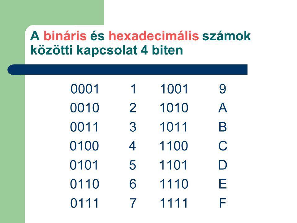 A bináris és hexadecimális számok közötti kapcsolat 4 biten