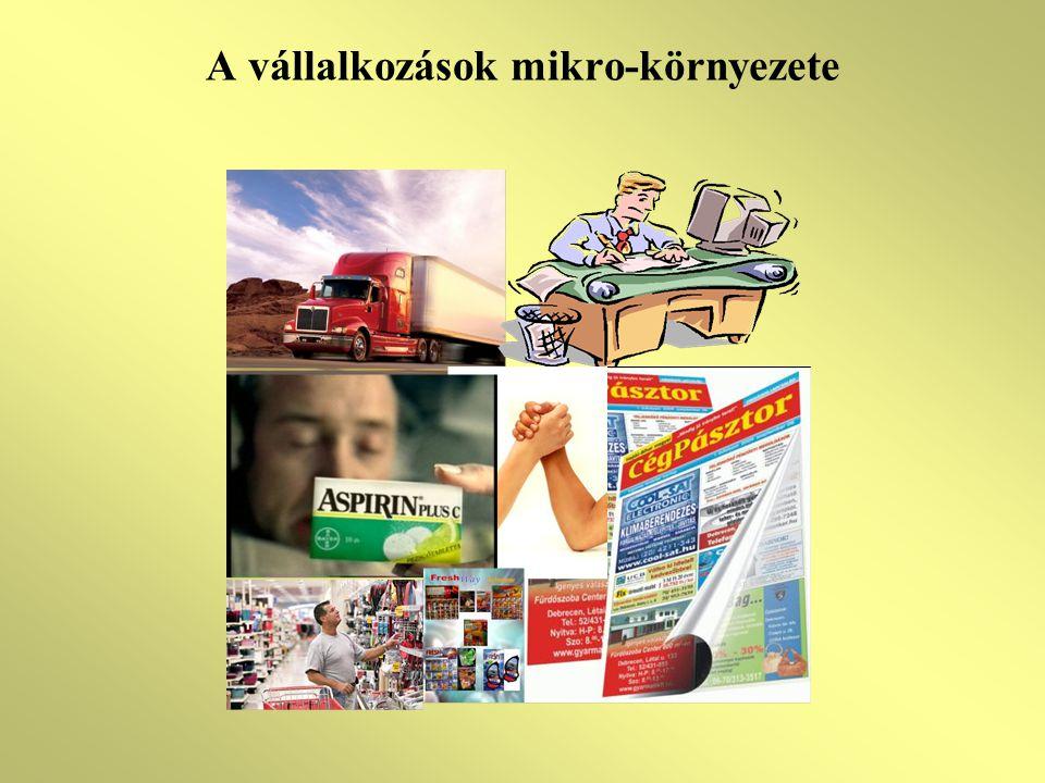 A vállalkozások mikro-környezete