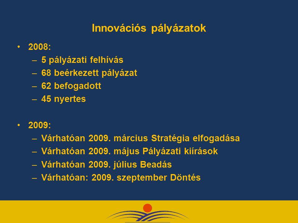 Innovációs pályázatok
