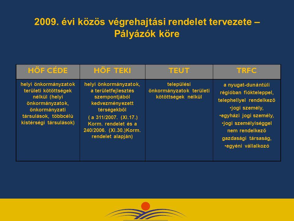 2009. évi közös végrehajtási rendelet tervezete – Pályázók köre