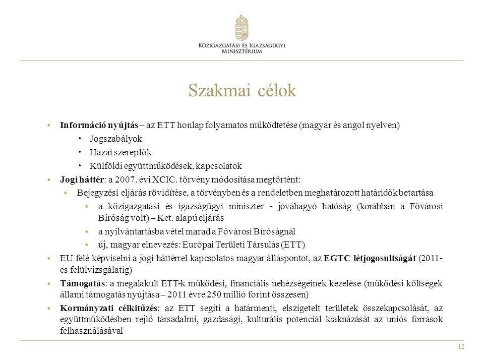 Szakmai célok Információ nyújtás – az ETT honlap folyamatos működtetése (magyar és angol nyelven) Jogszabályok.