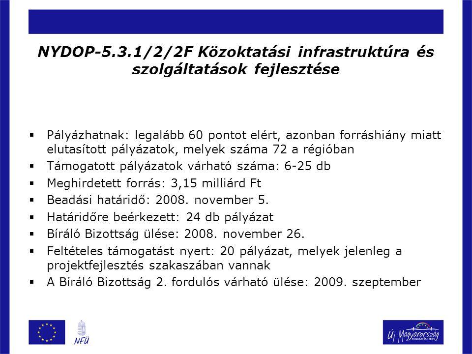 NYDOP-5.3.1/2/2F Közoktatási infrastruktúra és szolgáltatások fejlesztése