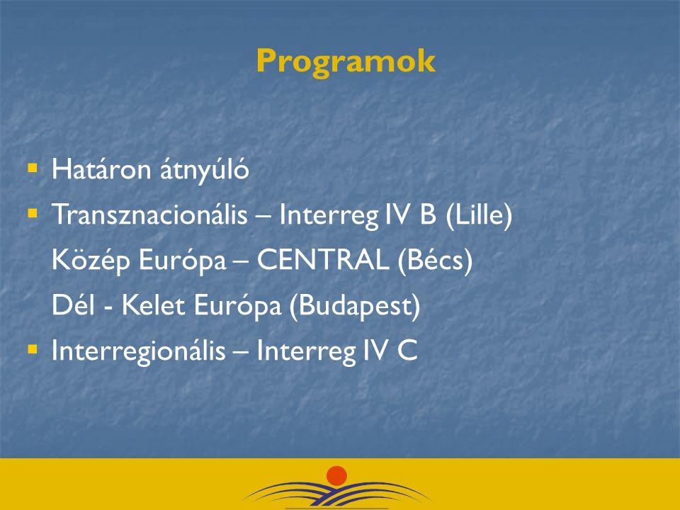 9400 Sopron, Csatkai u. 6. Tel.: 99/512-910 Fax: 99/512-919