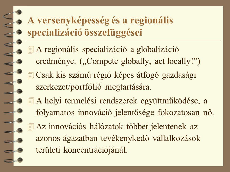 A versenyképesség és a regionális specializáció összefüggései