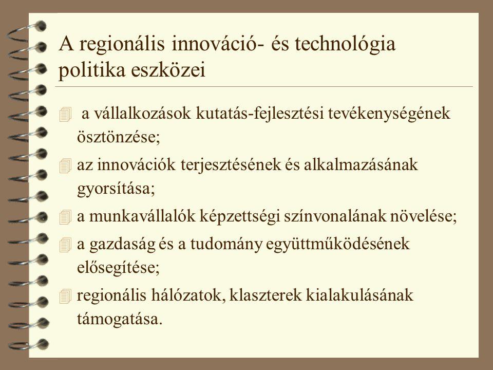 A regionális innováció- és technológia politika eszközei