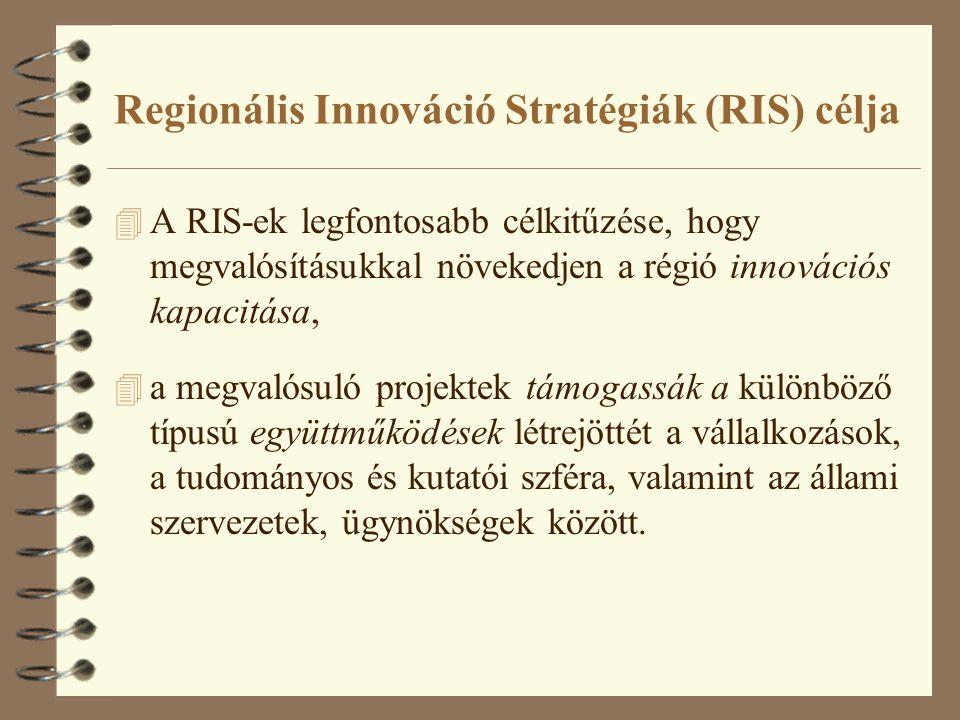 Regionális Innováció Stratégiák (RIS) célja