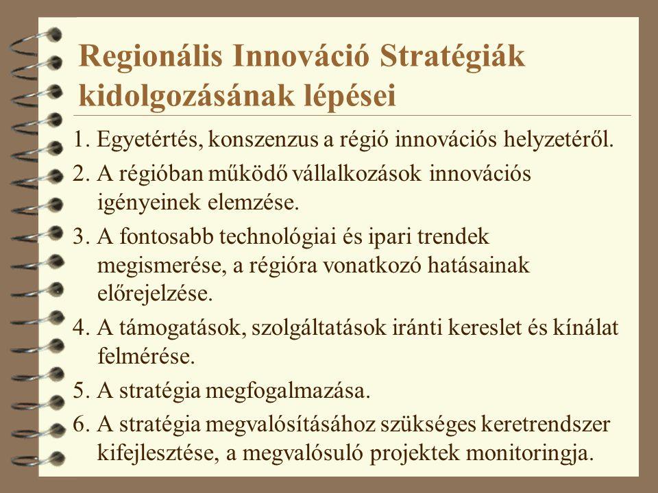 Regionális Innováció Stratégiák kidolgozásának lépései