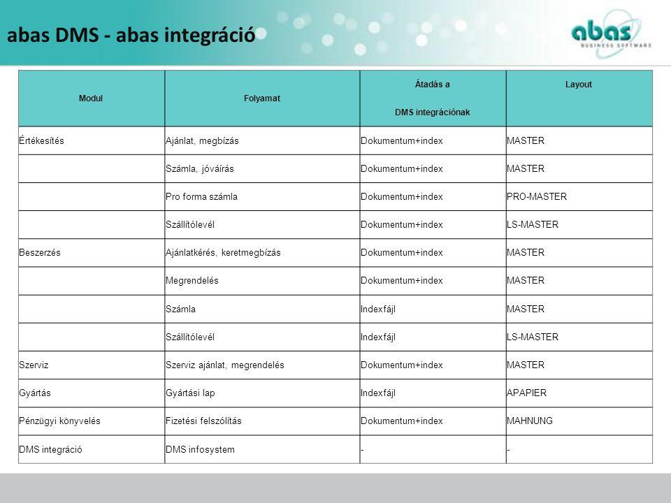 abas DMS - abas integráció