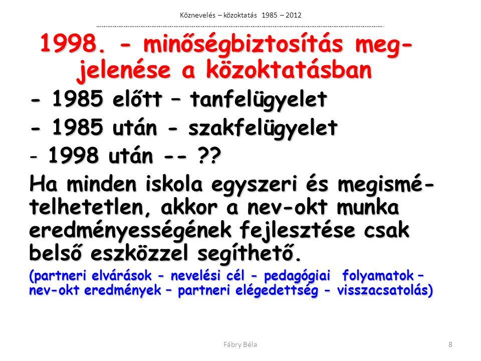1998. - minőségbiztosítás meg- jelenése a közoktatásban
