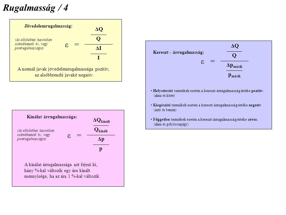 Rugalmasság / 4 ε = ε = ε = ΔQ Q ΔI I ΔQ Q Δpmásik pmásik ΔQkínált