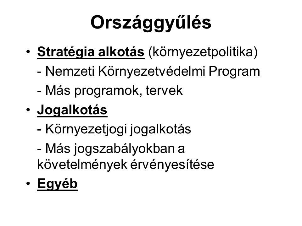 Országgyűlés Stratégia alkotás (környezetpolitika)
