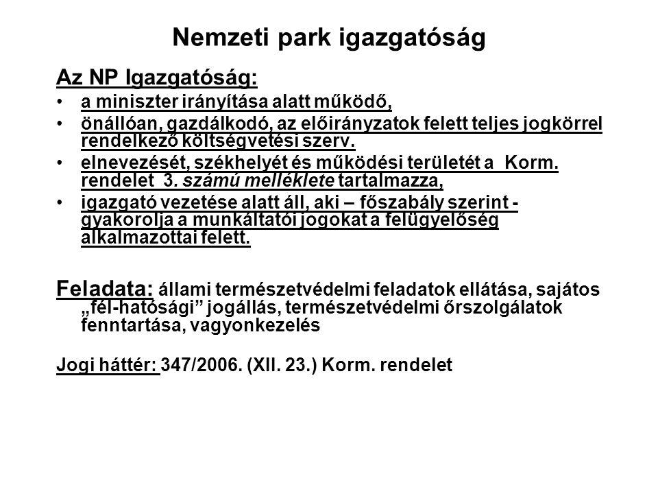 Nemzeti park igazgatóság
