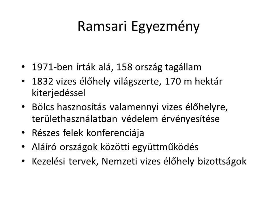 Ramsari Egyezmény 1971-ben írták alá, 158 ország tagállam