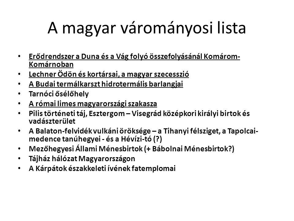 A magyar várományosi lista