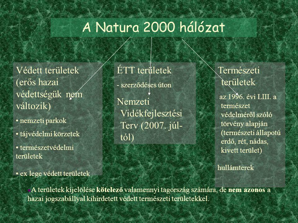 A Natura 2000 hálózat Védett területek (erős hazai védettségük nem változik) nemzeti parkok. tájvédelmi körzetek.