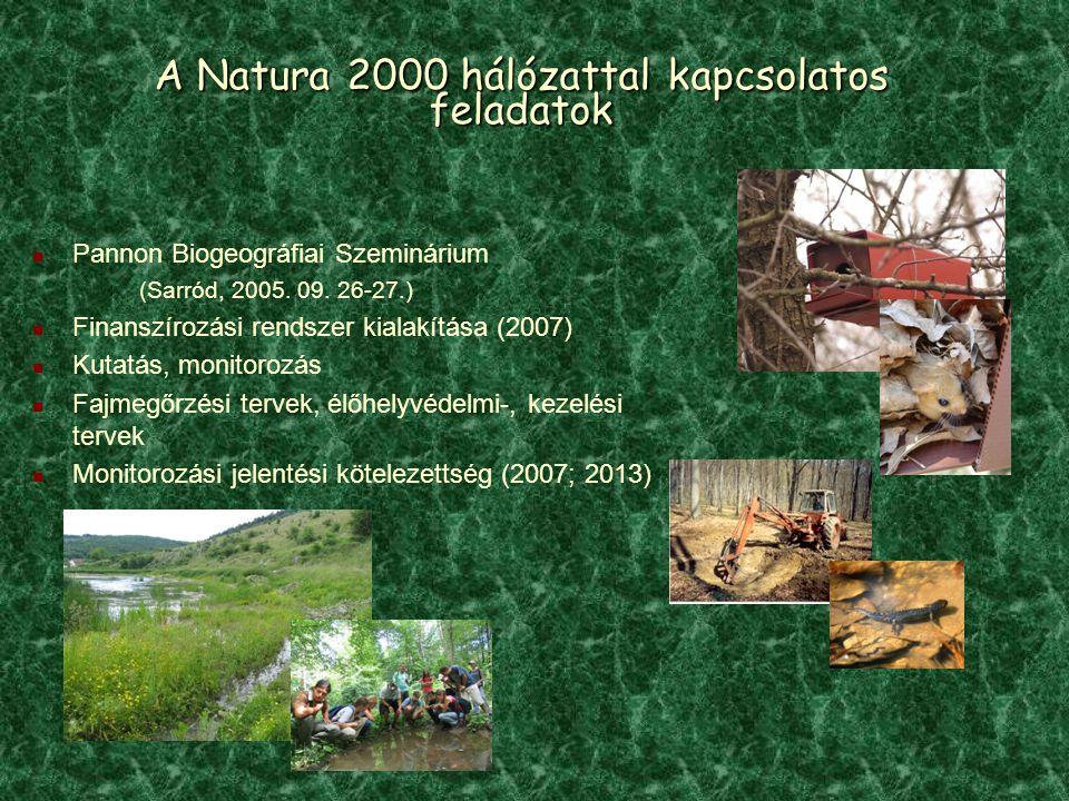 A Natura 2000 hálózattal kapcsolatos feladatok