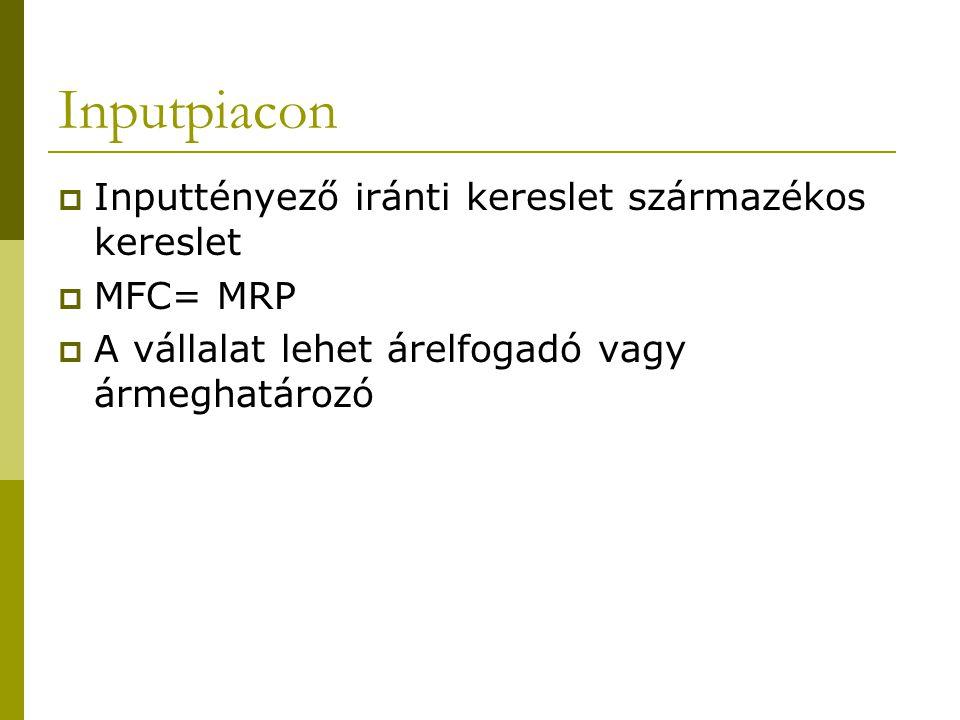 Inputpiacon Inputtényező iránti kereslet származékos kereslet MFC= MRP