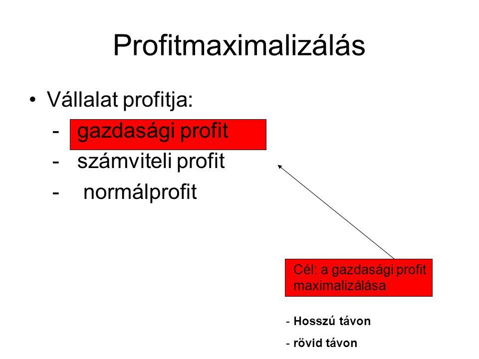 Profitmaximalizálás Vállalat profitja: - gazdasági profit