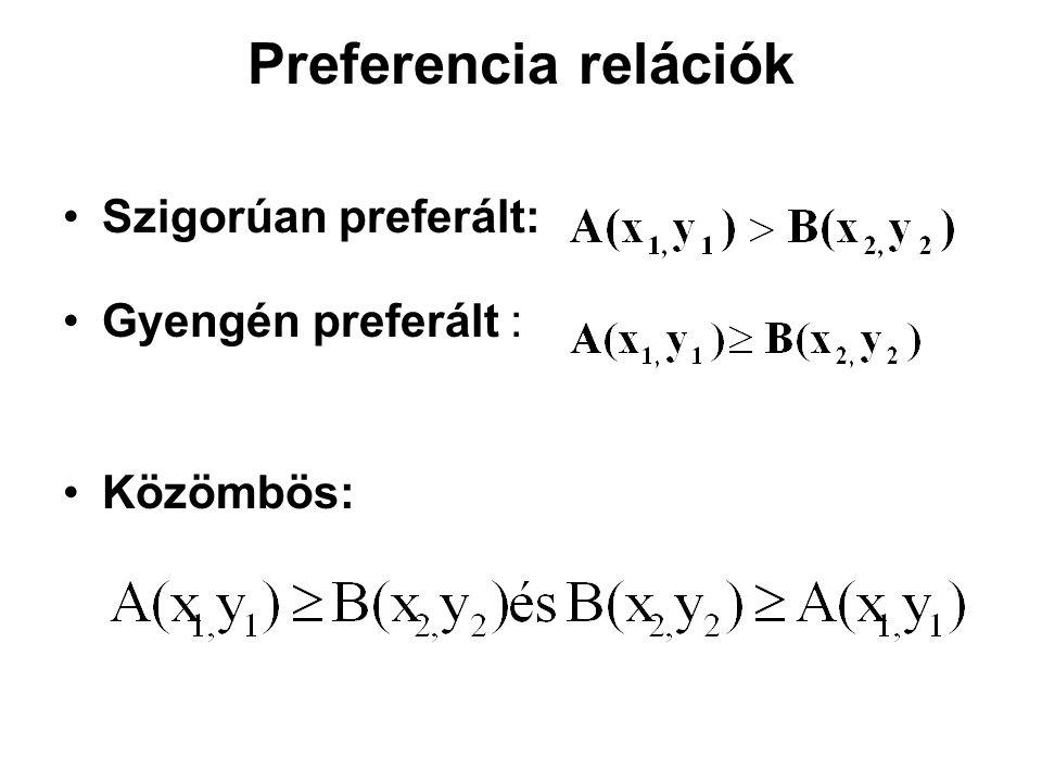 Preferencia relációk Szigorúan preferált: Gyengén preferált :