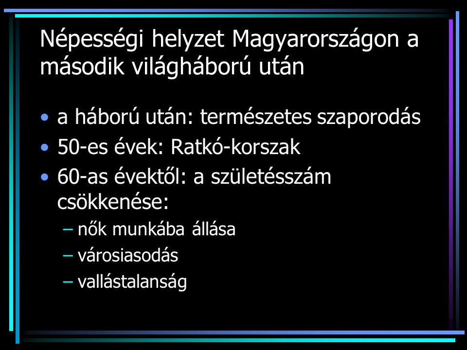 Népességi helyzet Magyarországon a második világháború után