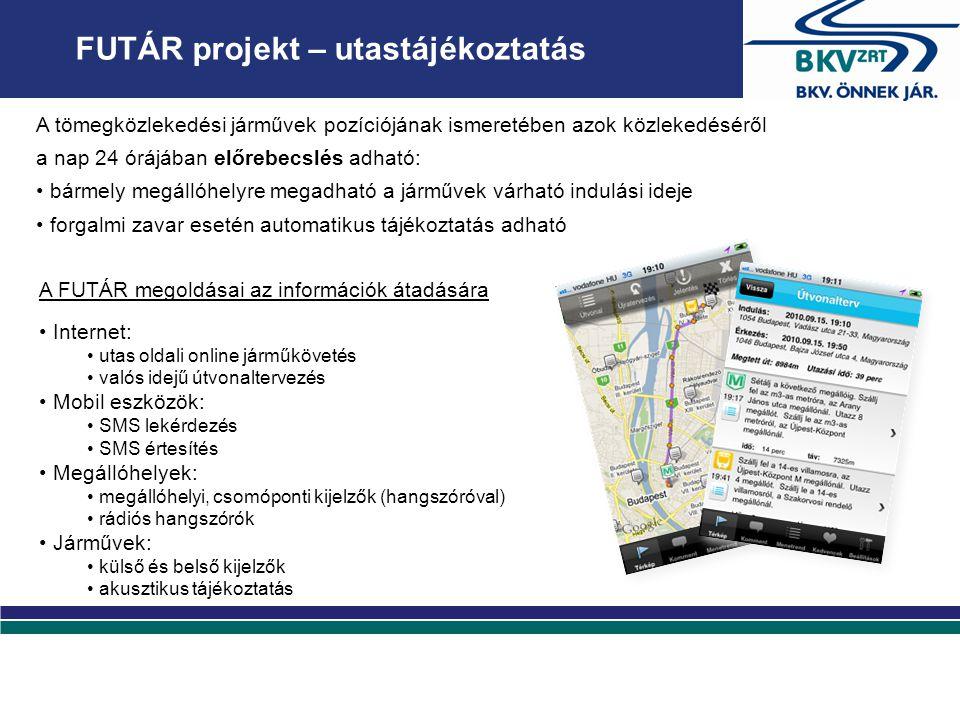 FUTÁR projekt – utastájékoztatás