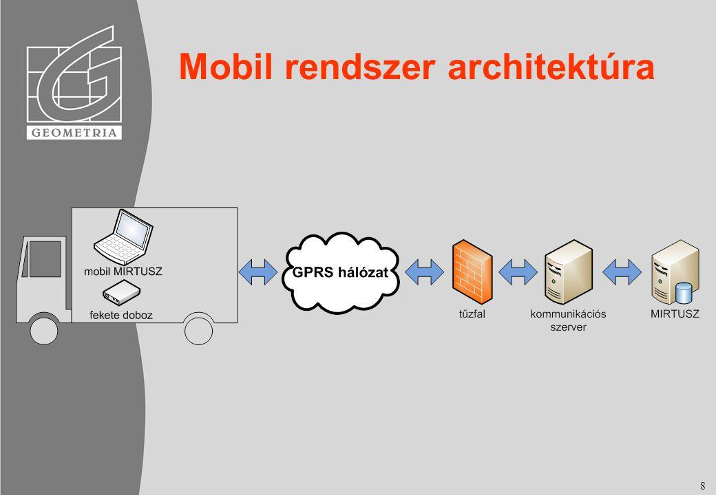 Mobil rendszer architektúra