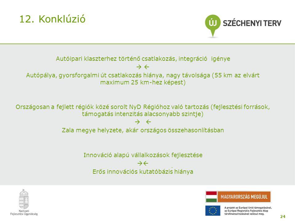 12. Konklúzió Autóipari klaszterhez történő csatlakozás, integráció igénye.  