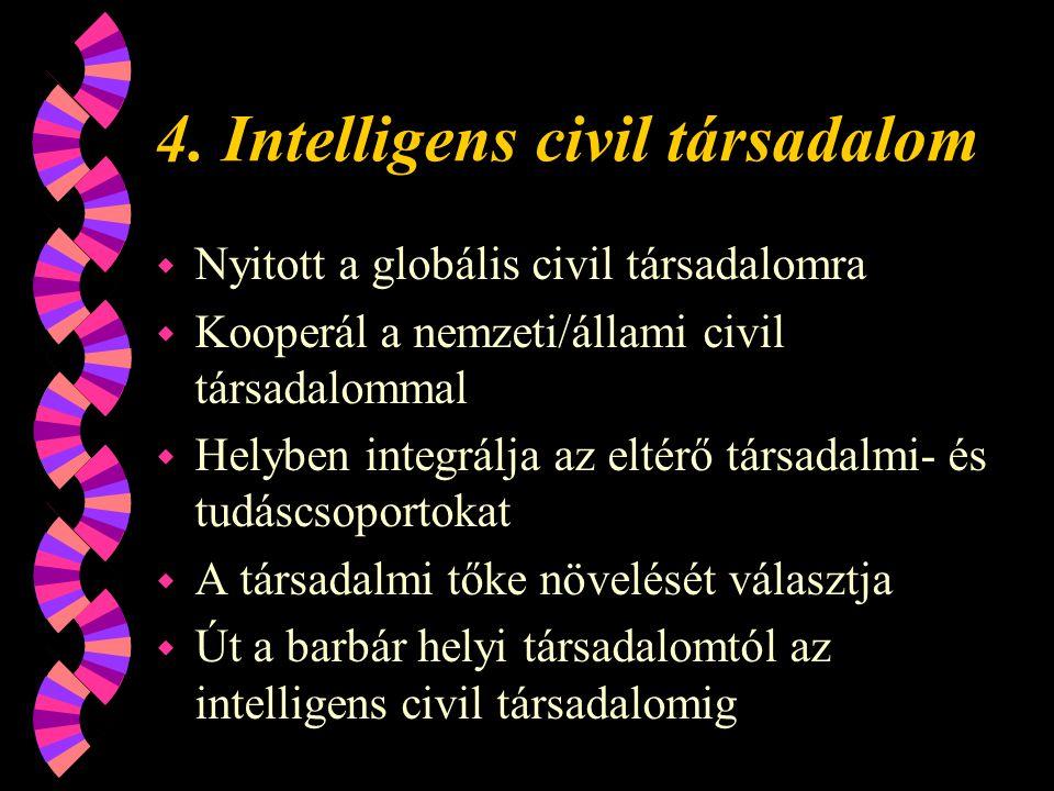 4. Intelligens civil társadalom