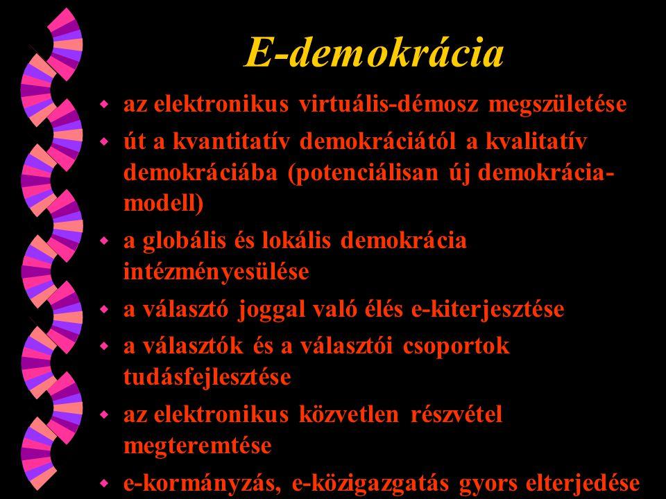 E-demokrácia az elektronikus virtuális-démosz megszületése